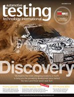 Automotive Testing International